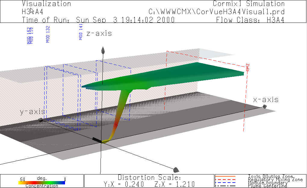 CorVue 3D View of H3A4 flow class Coanda Attachment.